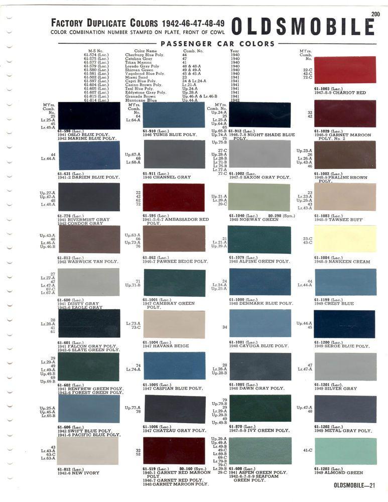 Vintage Colors Sears Paint