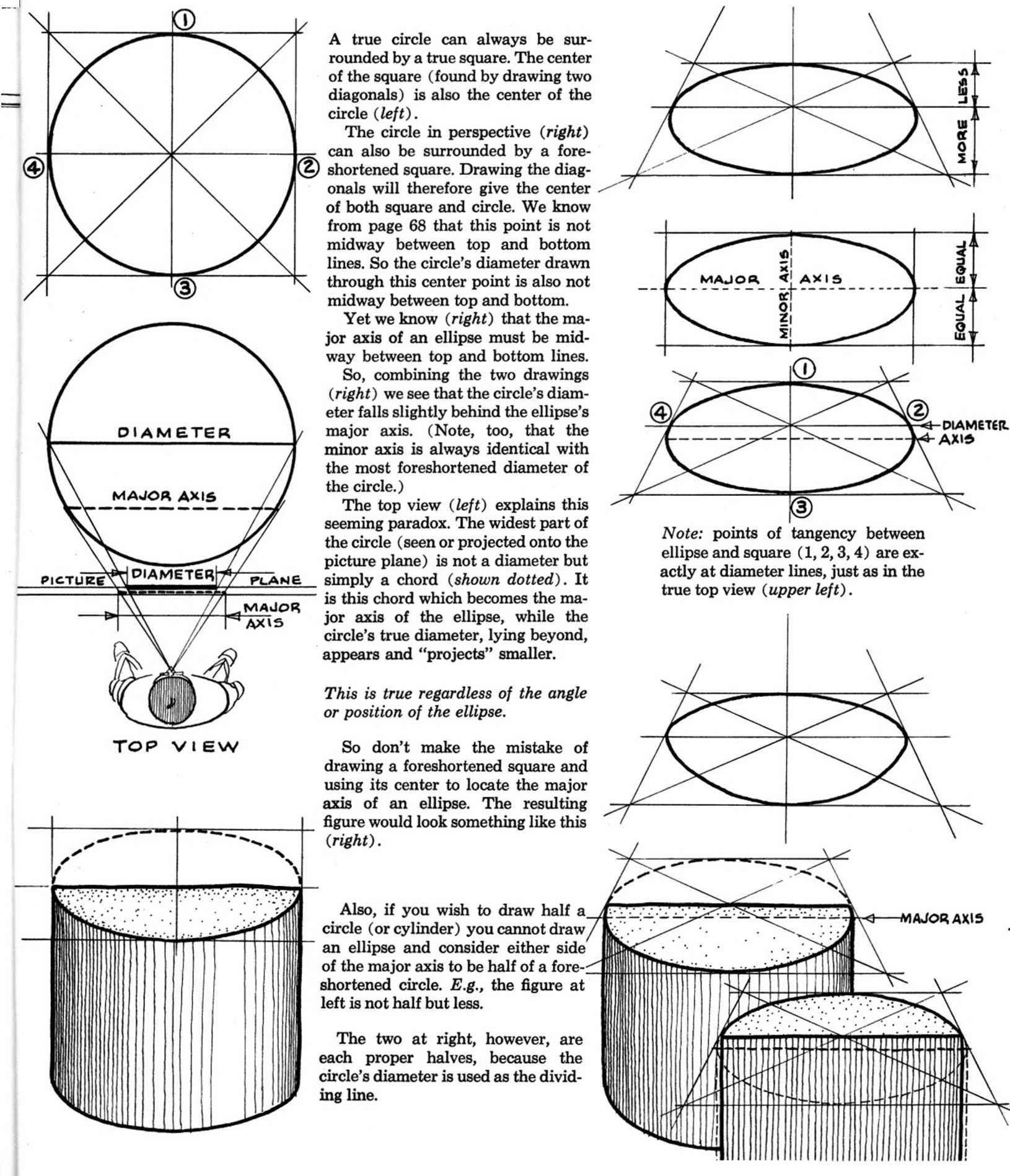 115 200 Circles Perspective Drawing