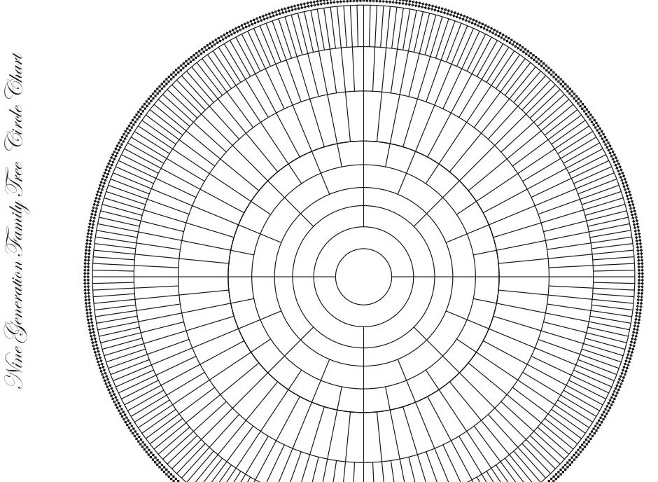 Love this circular family tree chart at http