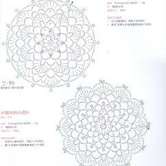 Diagram Crochet Coaster Beef Cuts Of Cow Round Motifs Pinterest