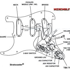 Guitar Wiring Diagram 2 Pickup 1 Volume Tone How To Read Automotive Symbols Electric Diagrams And