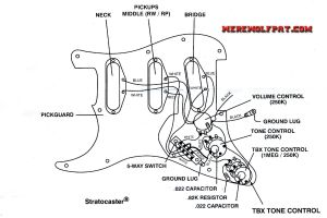 Wiring Diagram Electric Guitar Wiring Diagrams and