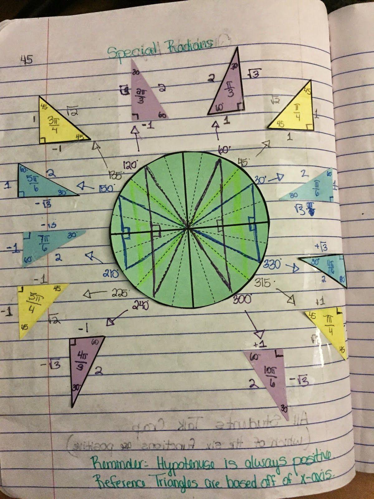 Misscalcul8 Trig Unit 4 Unit Circle Interactive Notebook