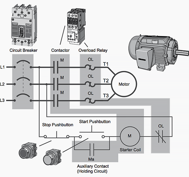 allen bradley motor control wiring diagrams blank cause and effect diagram 3 phase electric starter - somurich.com
