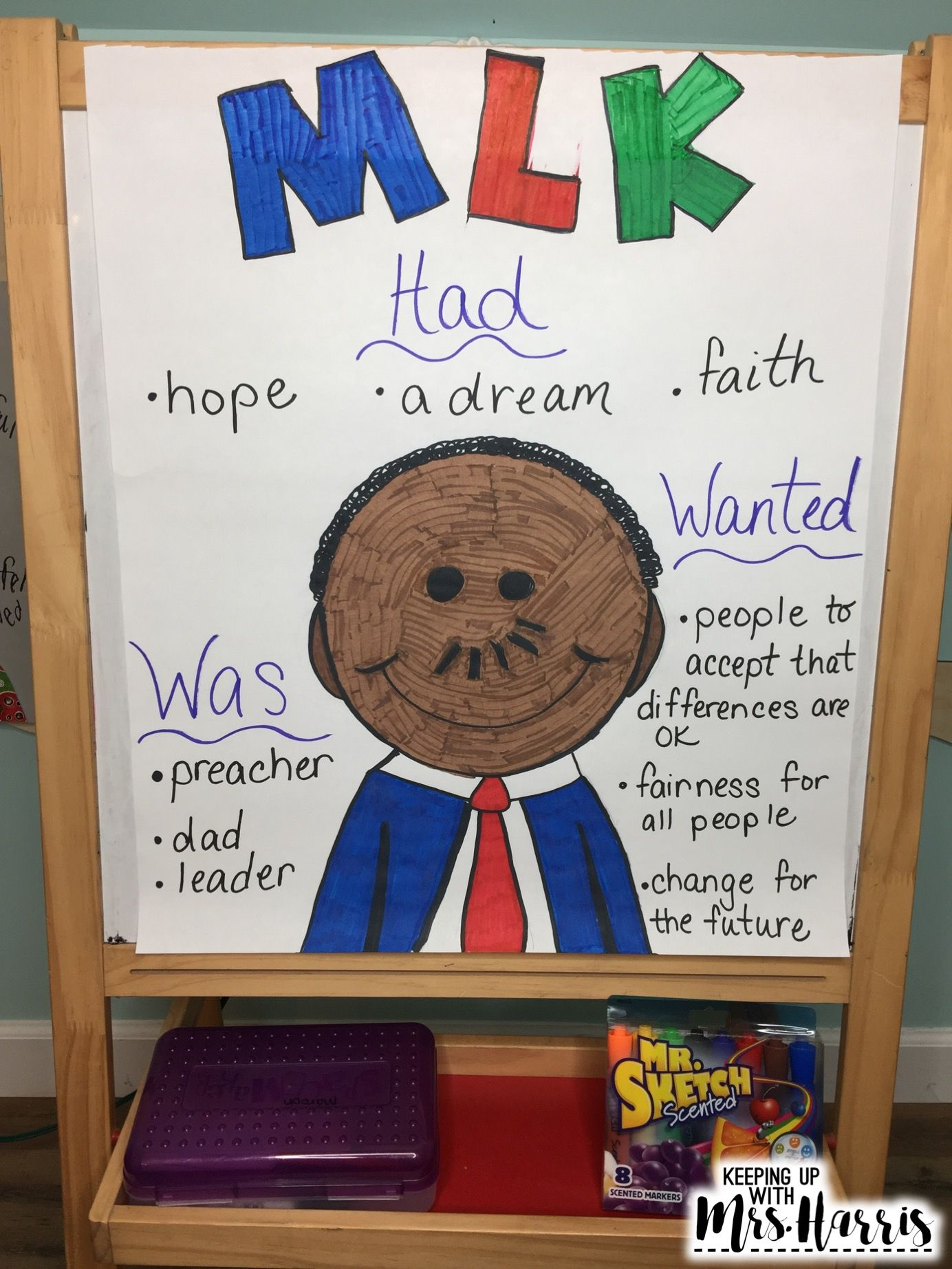 Martin Luther King Jr For The Digital Classroom