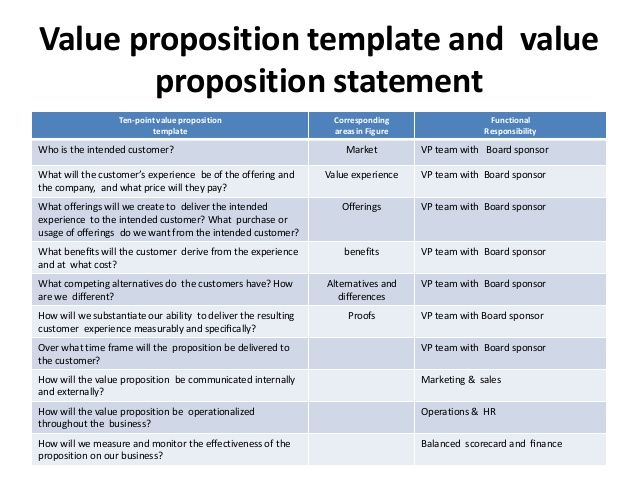 Personal Value Proposition Statement Examples