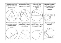 Circle Geometry Questions Gcse - 1000 images about circle ...