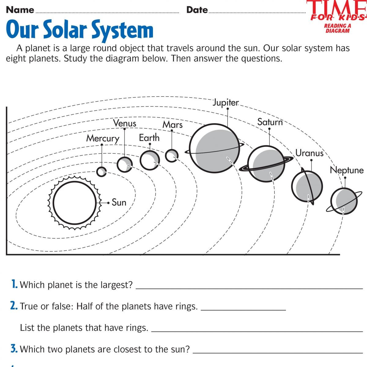 Solar System For Kids Printables