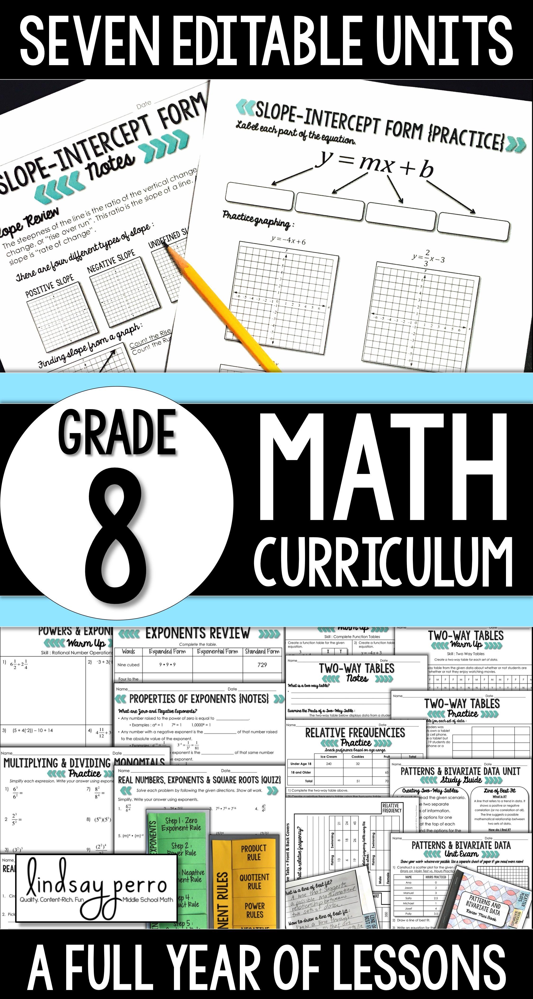 8th Grade Math Curriculum A Completely Editable