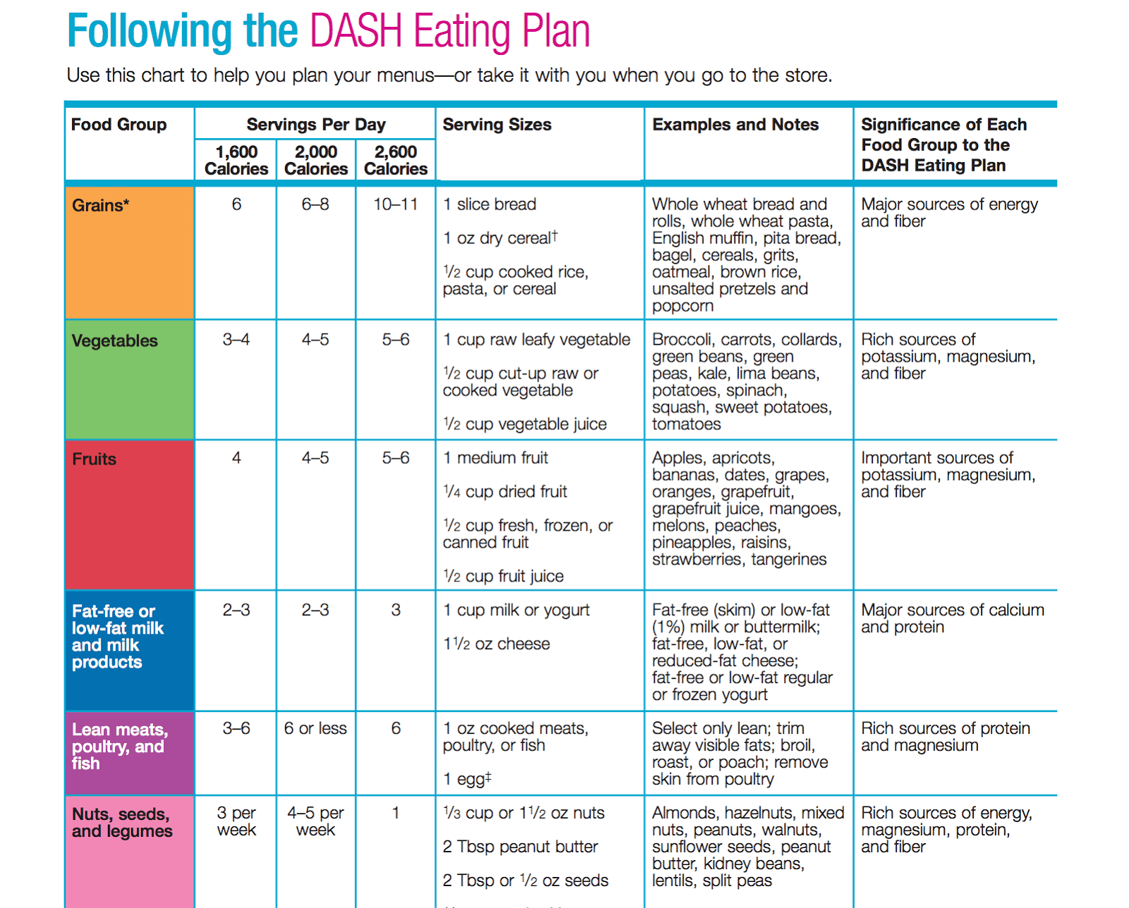 Dasht Meal Planner The Dasht Is Once Against The