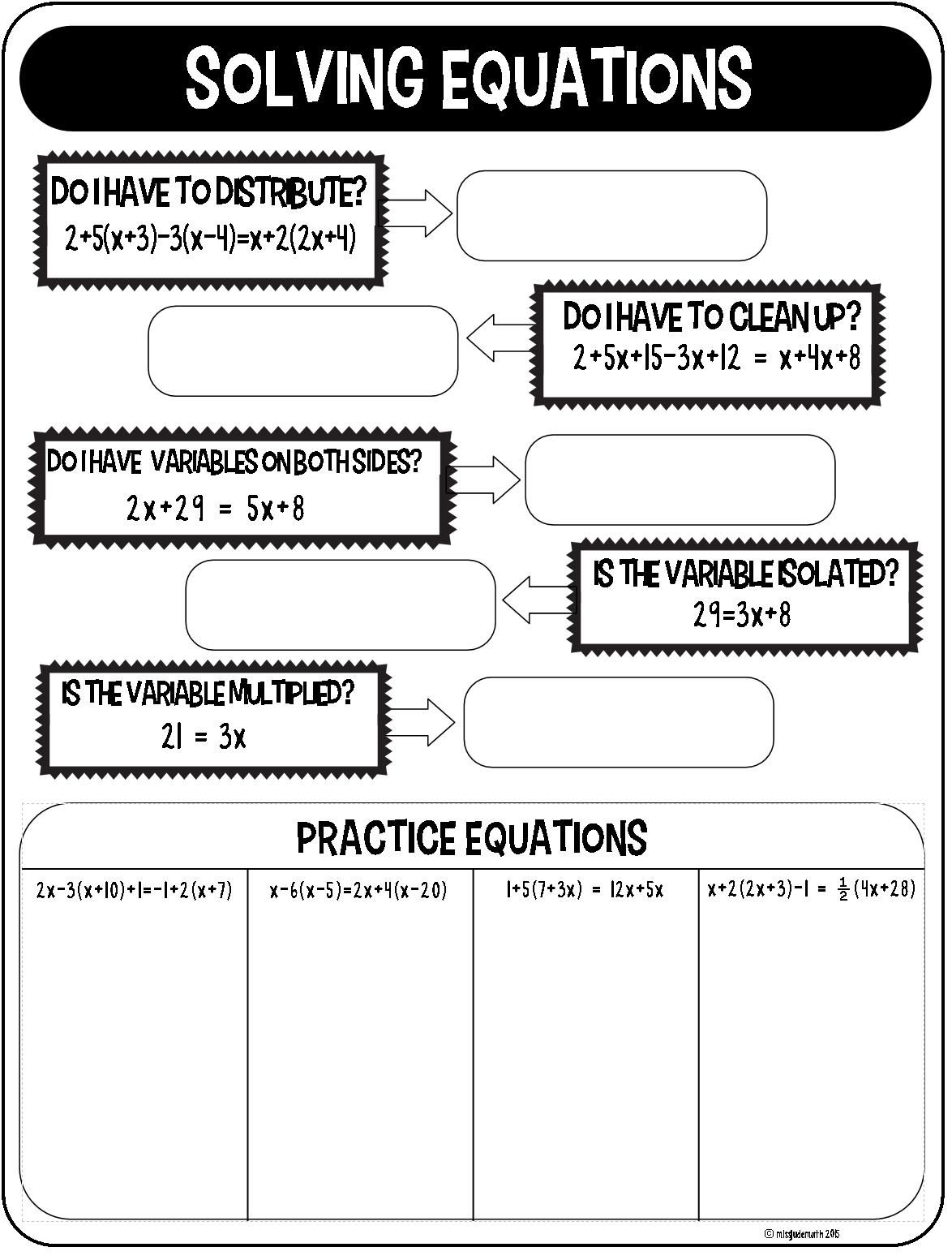 How To Solve An Equation Graphic Organizer For Interactive