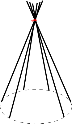 How to make a play teepee for kids