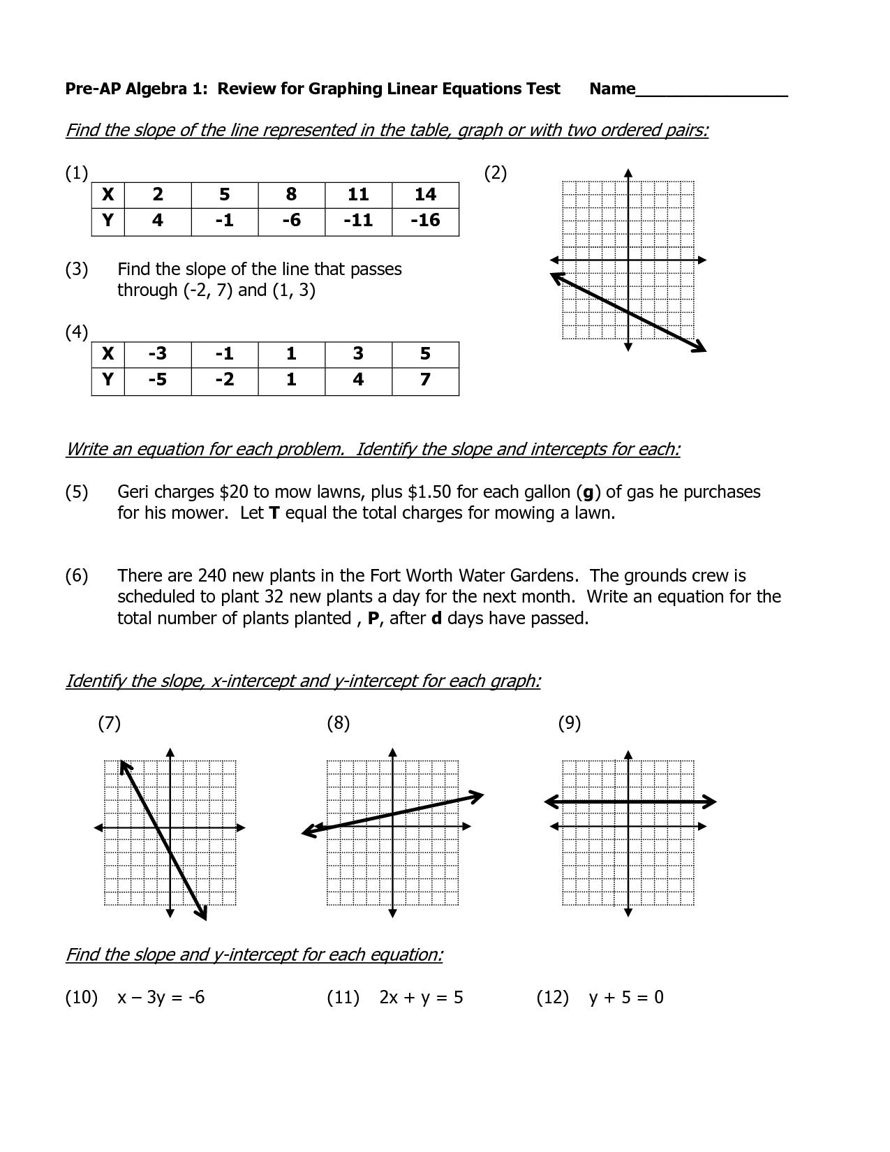 Worksheet On X And Y Intercepts