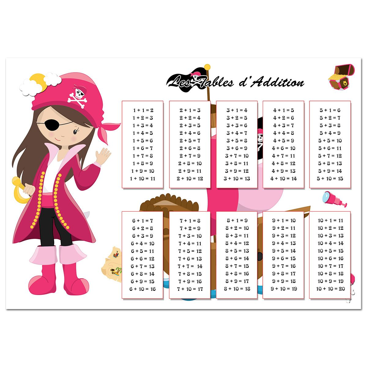 Set De Table Tables D Addition Pirate Fille