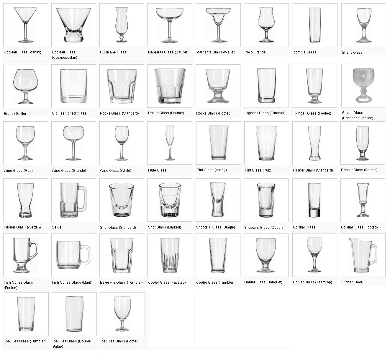 types of wine glasses chart | Party Glassware