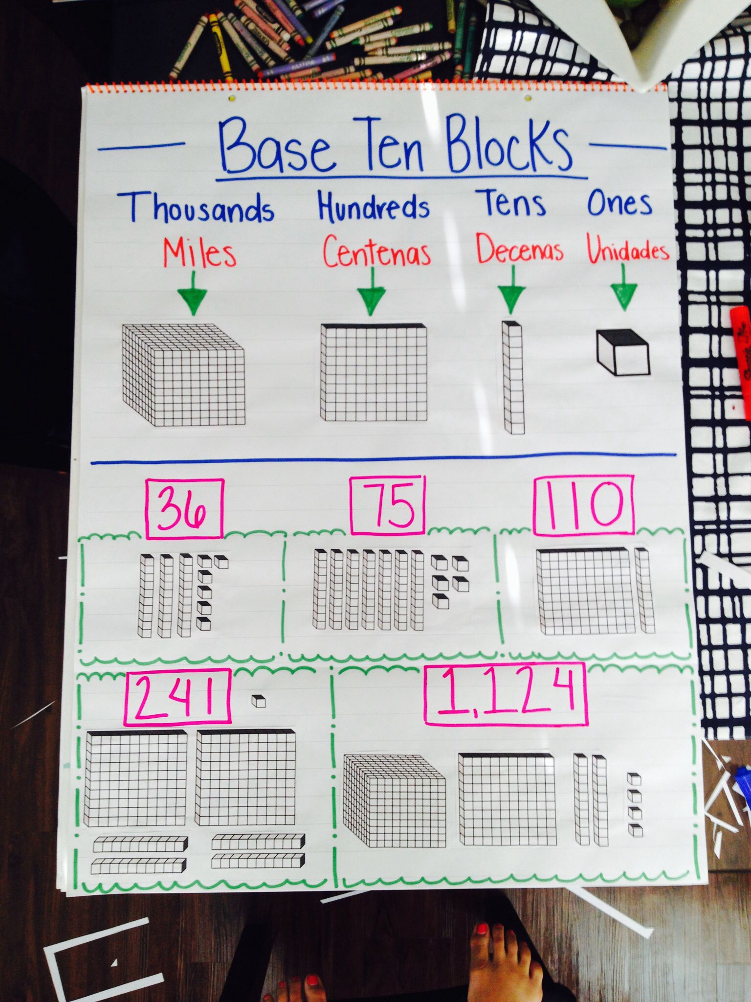 Base Ten Blocks Anchor Chart Bilingual