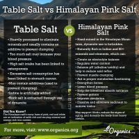 Best 25+ Table salt ideas on Pinterest | Clean washer ...