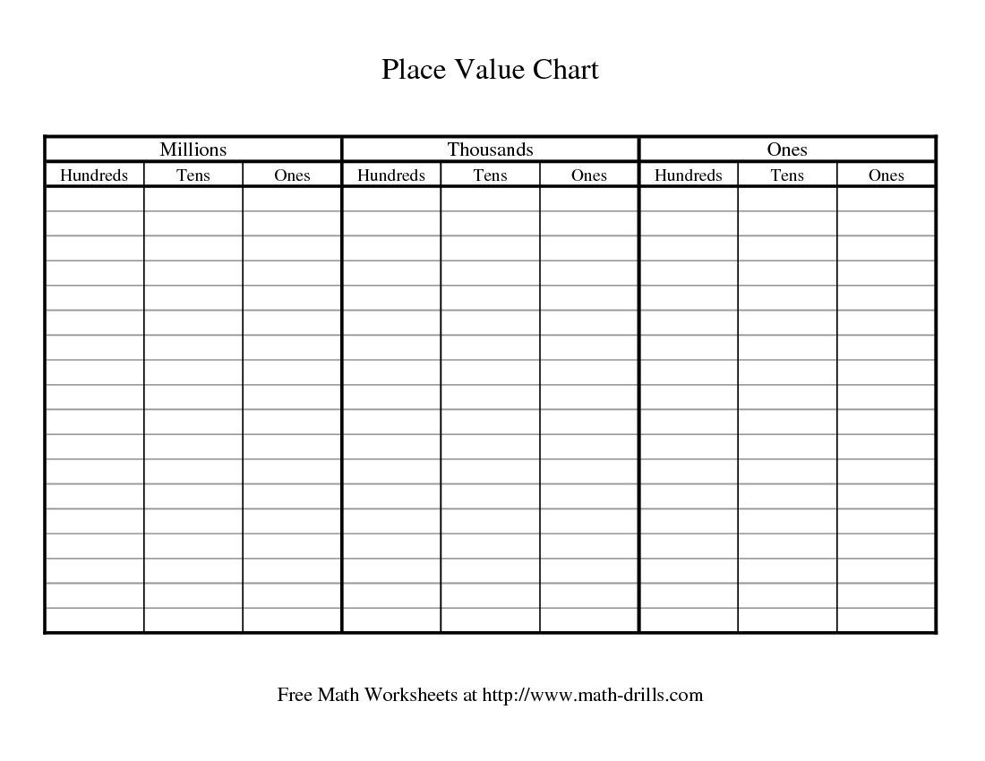 Whole Number Place Value Chart