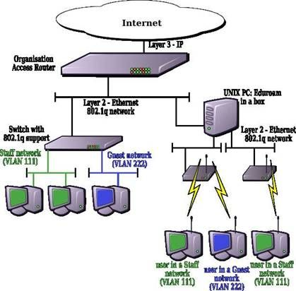 Network Topology Diagram Tech And Technology Articles