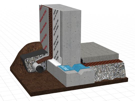 Exterior Foundation Drainage Systems