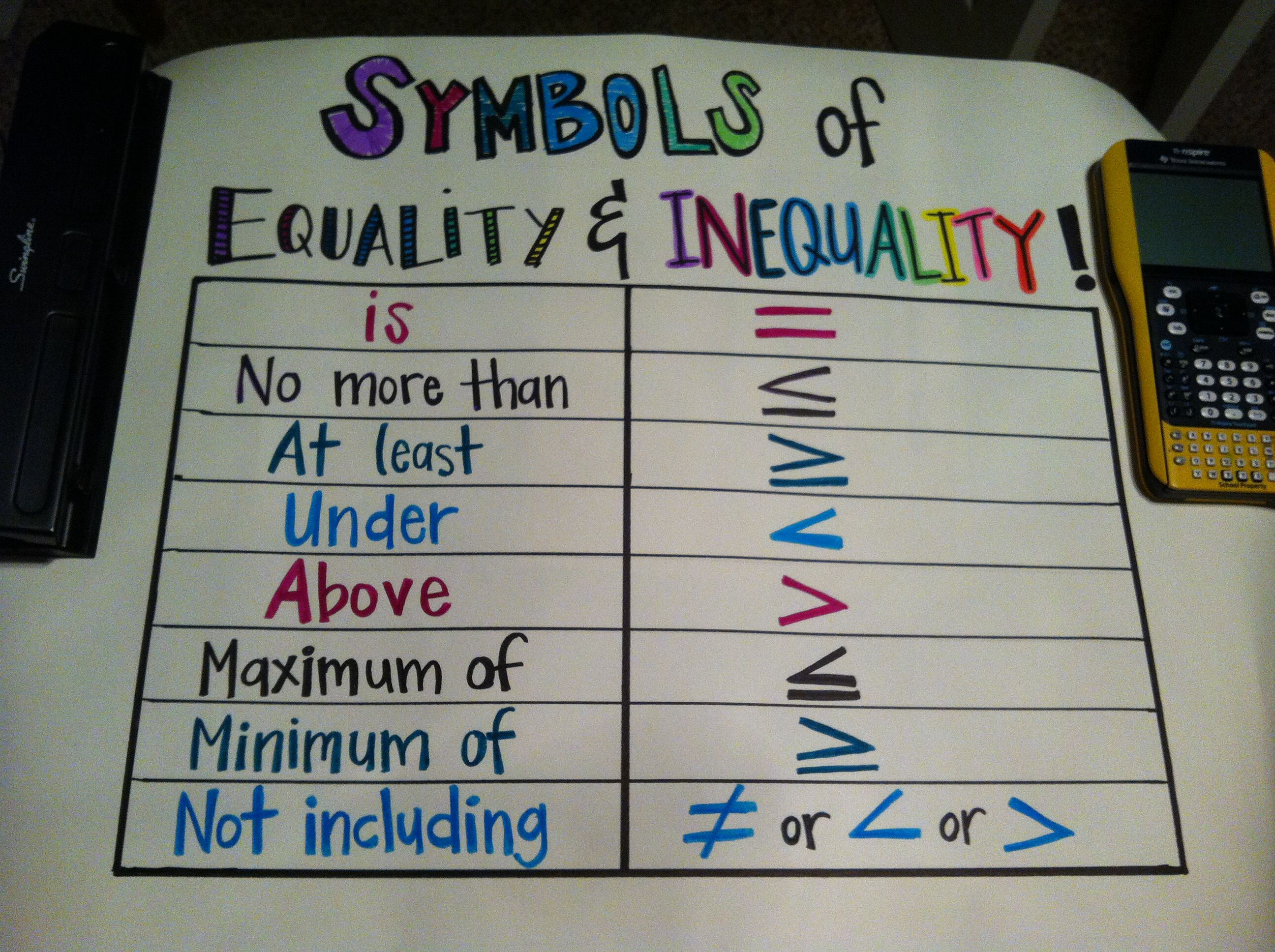 Symbols Of Equality And Inequality Used For Specific