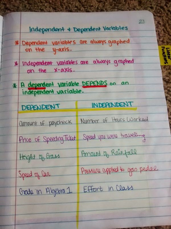 Dependent And Independent Variables Ideas