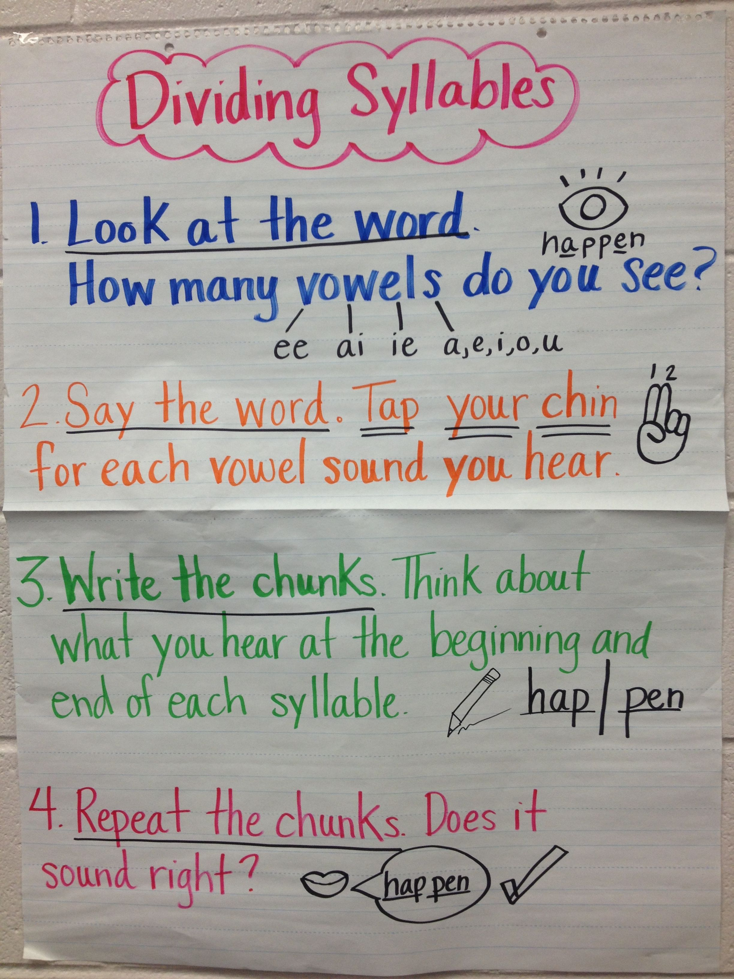 Dividing Syllables Anchor