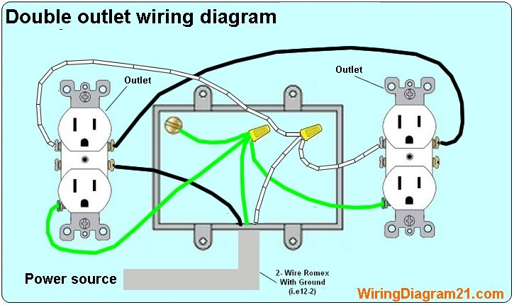 Double Outlet Wiring Diagram 725×431 Pixels DIY Projects