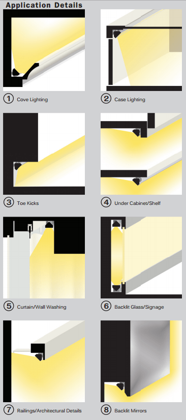 Led  Indirect Lighting Techniques  Arquitetura