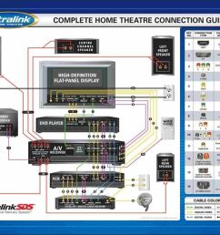 home theater subwoofer wiring diagram home decor home entertainment wiring conduit home entertainment wiring solutions [ 1155 x 922 Pixel ]