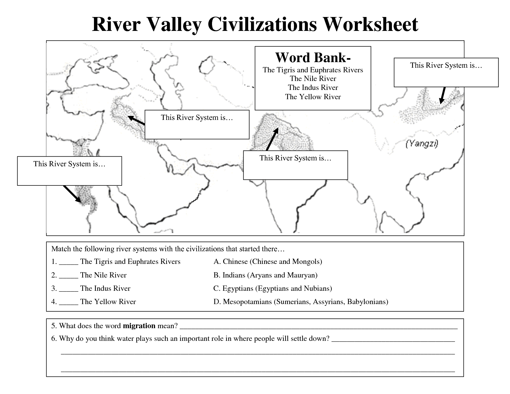 Early Civilizations Worksheet