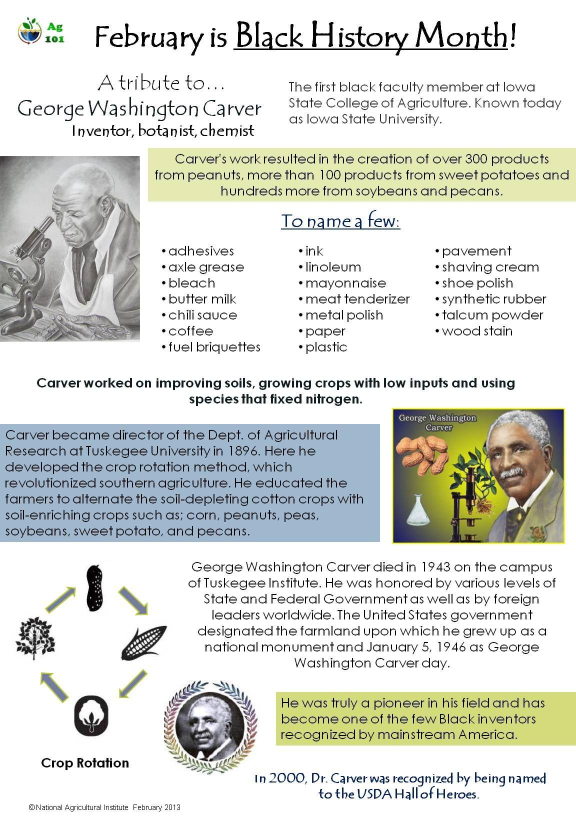 George Washington Carver Inventor