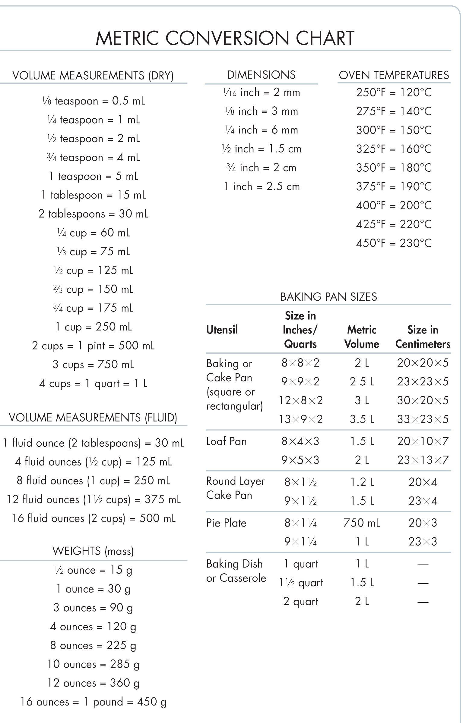 metric conversion diagram service process chart handy info pinterest