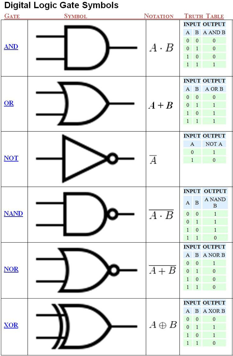 Ladder Wiring Diagram Symbols On Ladder Images Free Download