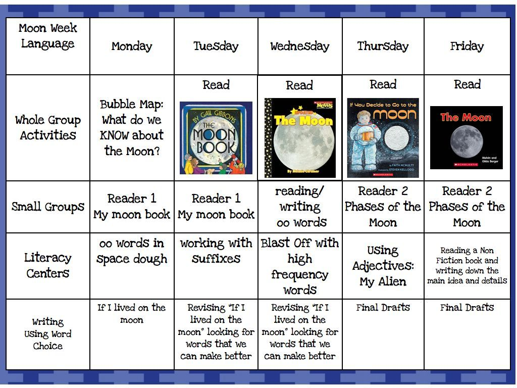 Sample Lesson Plans Used For Teaching About The Moon