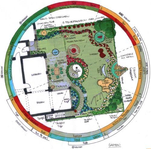 Garten Architektin Stefanie Wagler Feng Shui Master