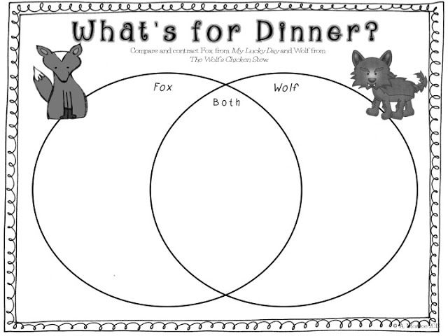 Free graphic organizer to compare characters from two
