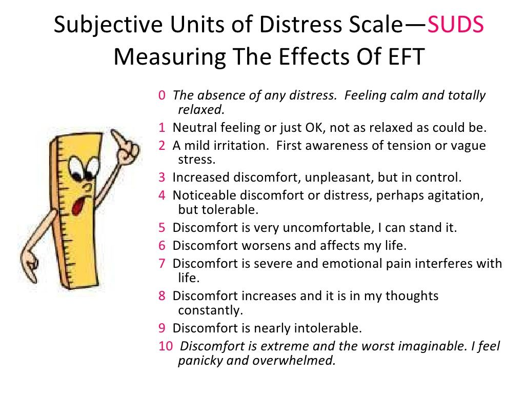 Subjective Units Of Distress Scale Suds Measuring The