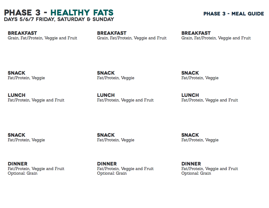 Meal Planning Worksheet Phase 3