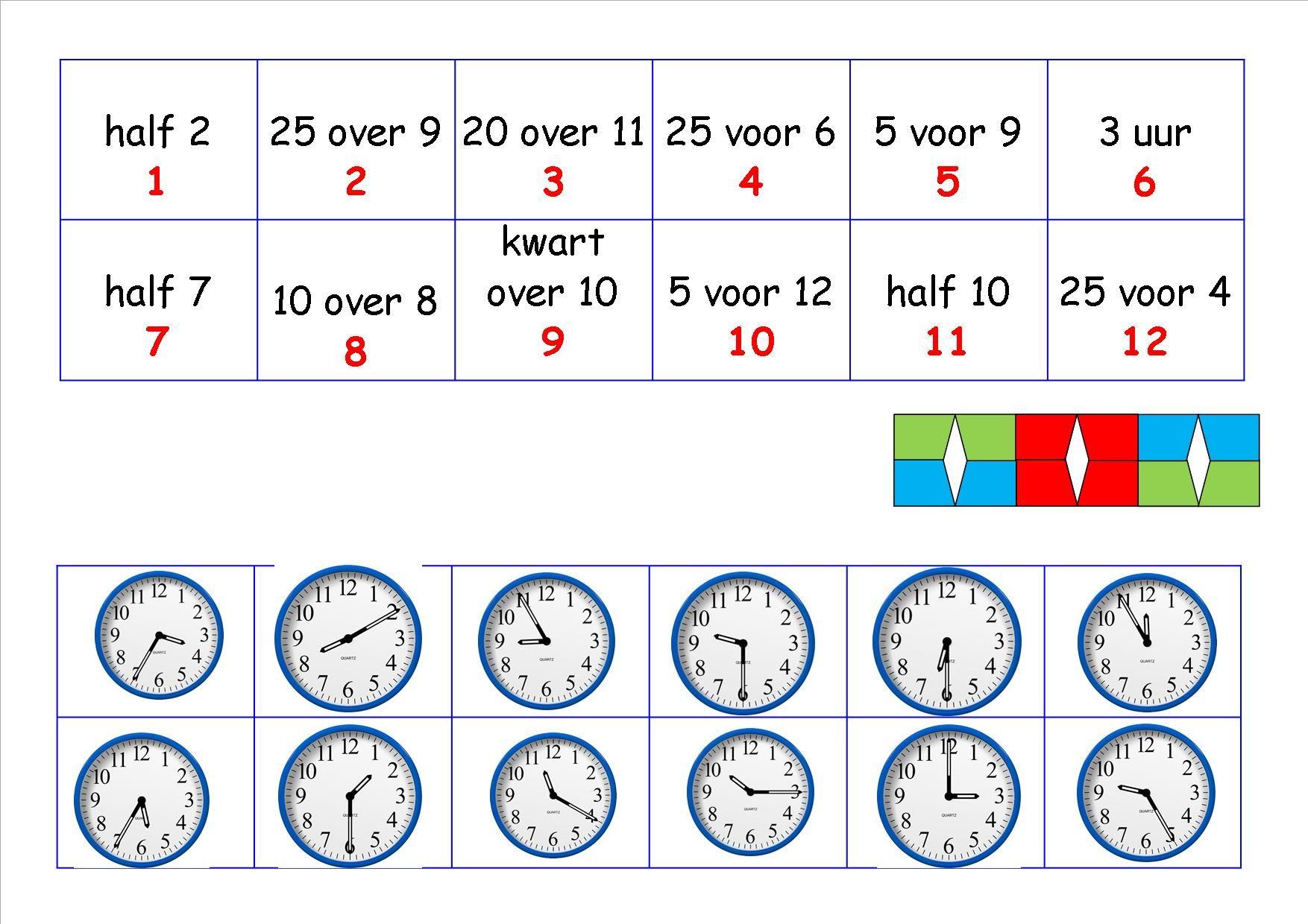 Kloklezen Miniloco Tot Op 5 Minuten Nauwkeurig
