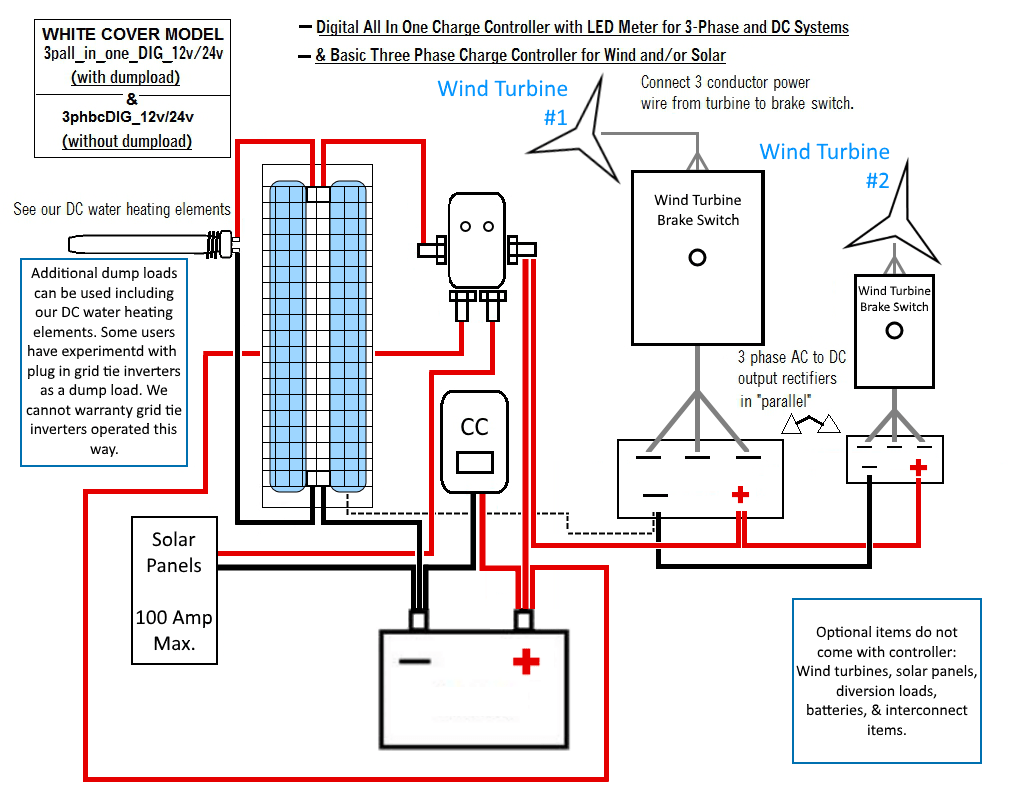 Charge Controller Wiring Diagram 10 Ft X 24 Ft TINY HOUSE