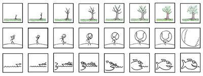 Make a Flip-Book Cartoon: Beginners should keep things