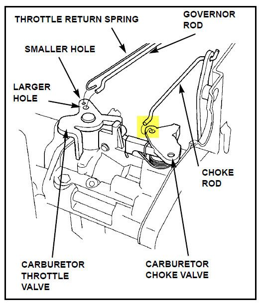 Onan 18 Hp Wiring Diagram Briggs And Stratton 18 HP Wiring