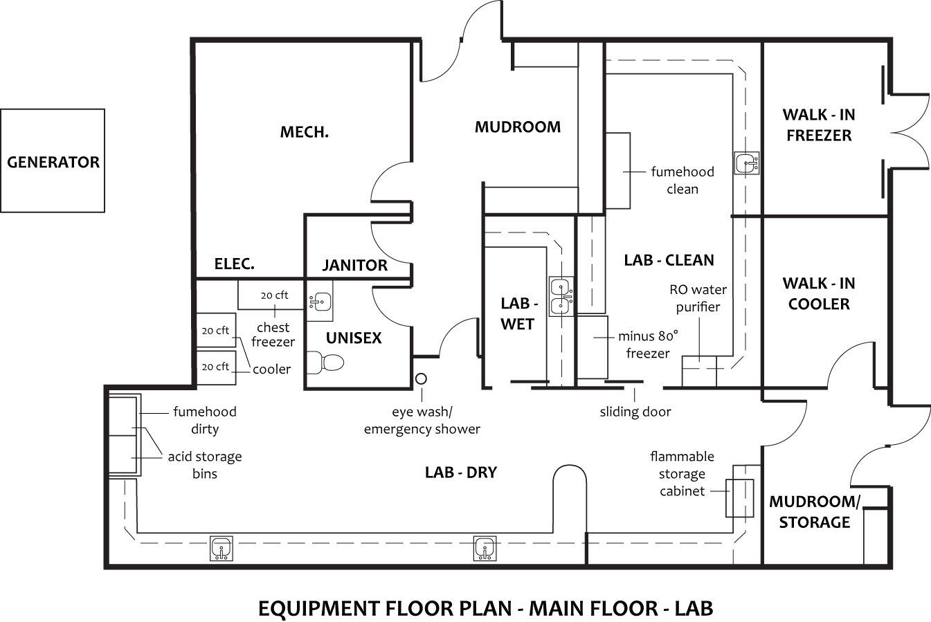 Laboratory Floor Plan