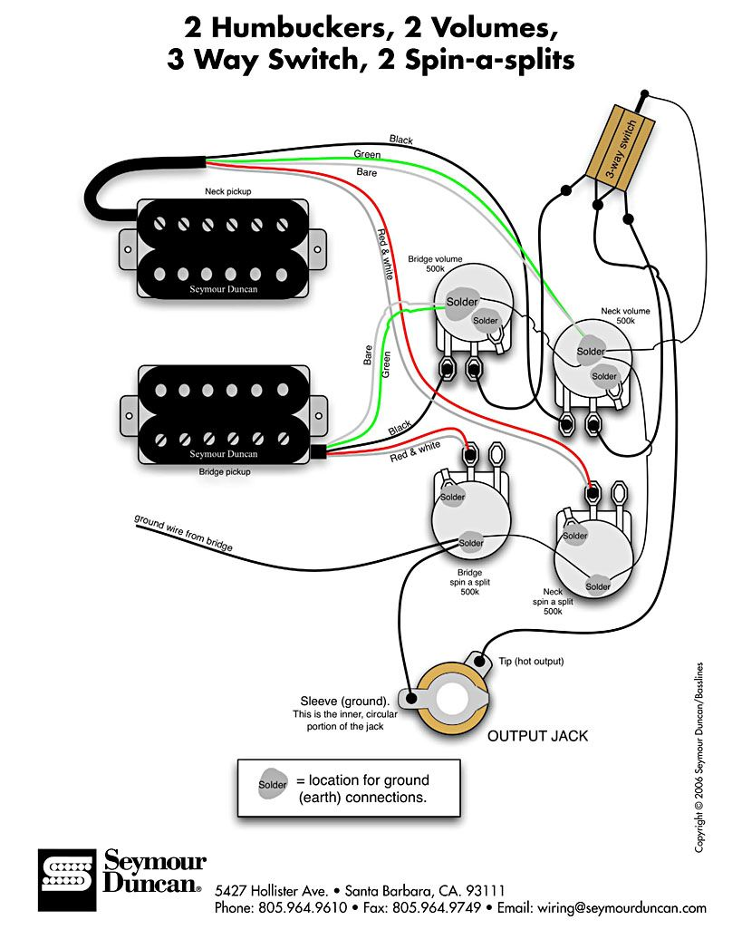 medium resolution of seymour duncan wiring diagram 2 humbuckers 2 vol 3 way squier strat humbucker wiring diagram
