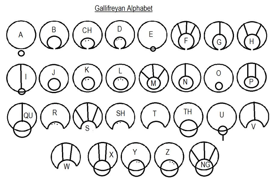 Gallifreyan 101; Variations of the Circular Alphabet