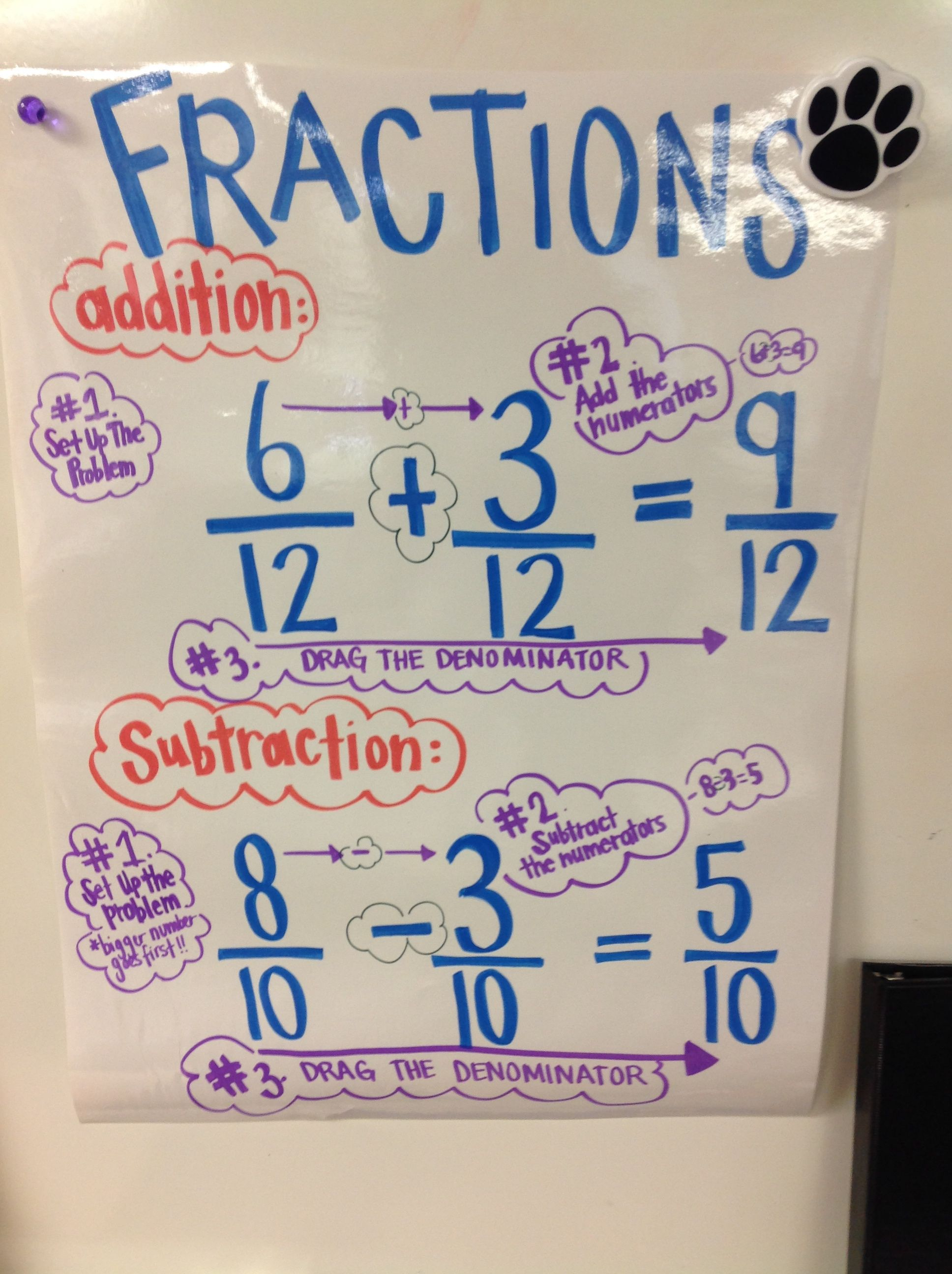 Adding And Subtracting Fractions With Like Denominators Math