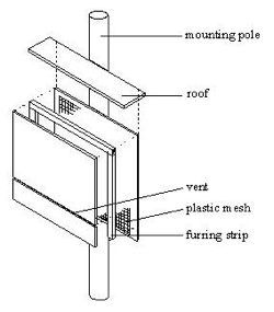 Bat House, Small Economy PDF, free woodworking plans