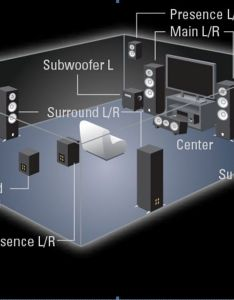 Find this pin and more on speackers article briefly discusses how dolby also by bsrinu evmg pinterest loudspeaker audio rh