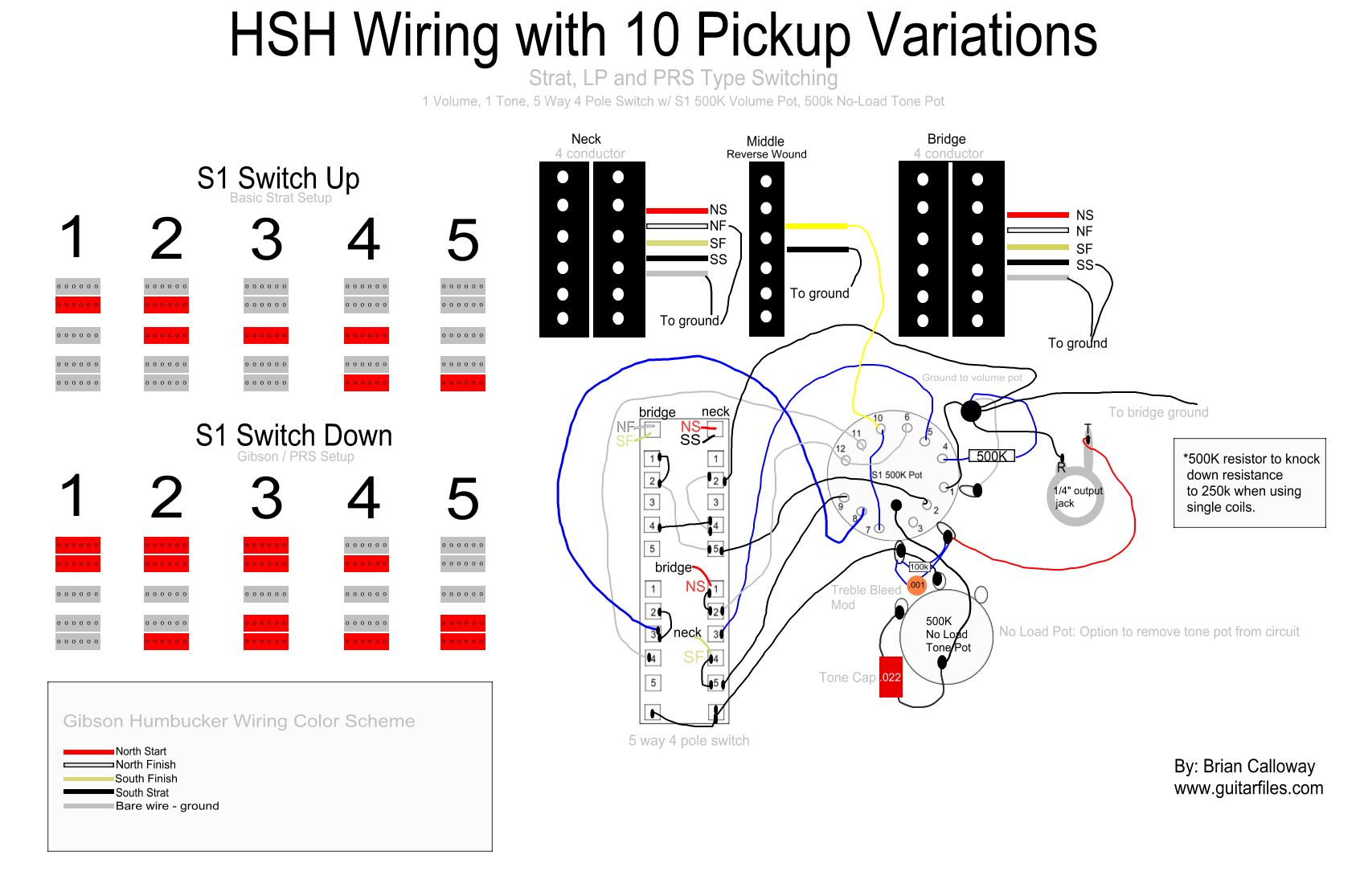 guitar wiring diagram 2 pickup 1 volume tone mains powered smoke alarm uk hsh 5 way elsavadorla